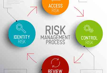 How can Energy Firms Achieve Risk Management Maturity?