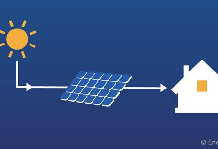 Common Solar Energy Technologies